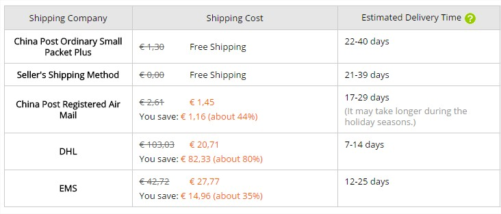 options d'envoi aliexpress