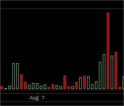wale bitcoin