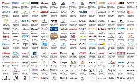 Sites chinois similaires à AliExpress pour commander pas cher en ligne