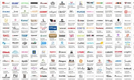 Sites chinois comme AliExpress pour acheter pas cher