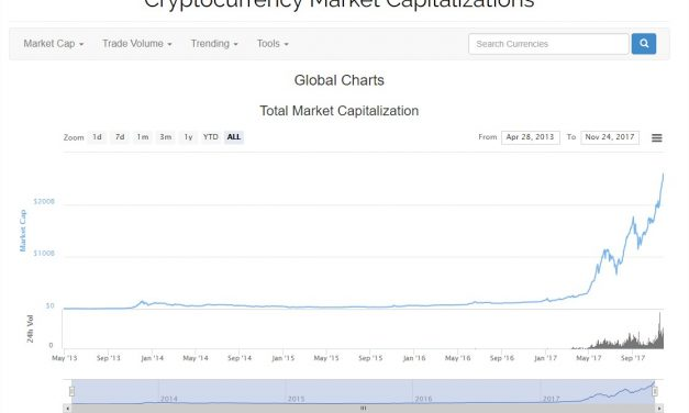 [Crypto] – Est ce que le Bitcoin est dans une bulle?